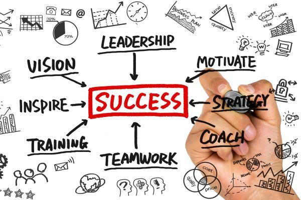 percorso personalizzato di coaching